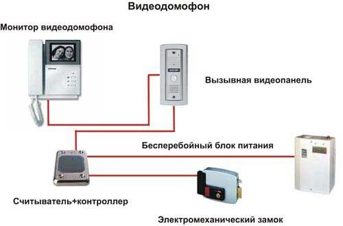 Commax dp-4vhp аналог dp-4vr
